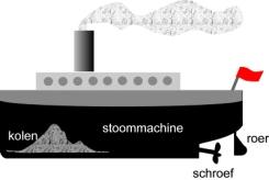 stoomboot_2